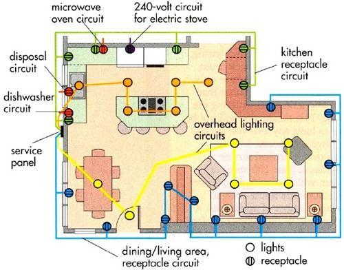house electrical circuit layout shop pinterest house. Black Bedroom Furniture Sets. Home Design Ideas