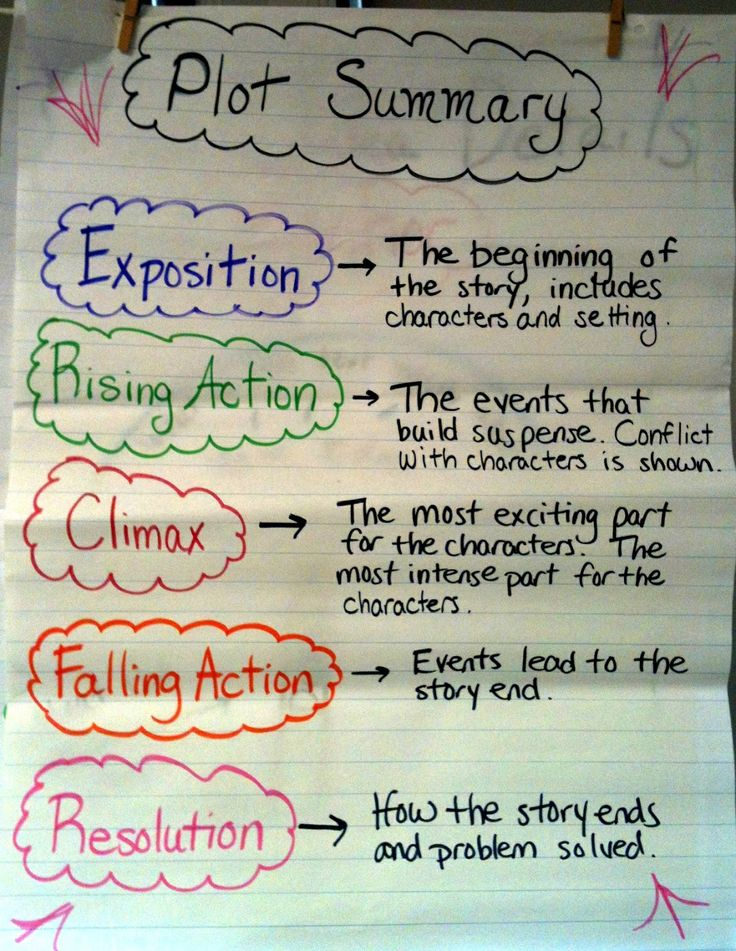 Best  Summary Anchor Chart Ideas On   Summarizing