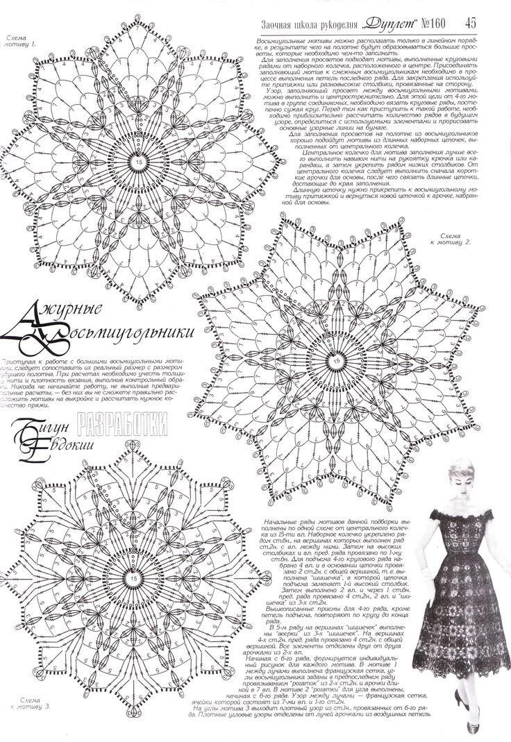 Crochet doilies chart pattern