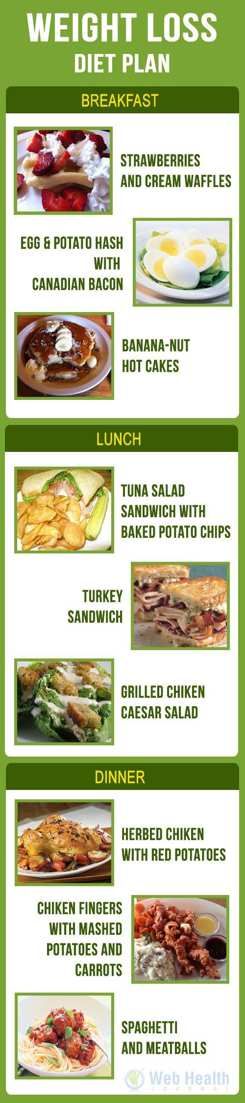 vegetarian diet weight loss tips