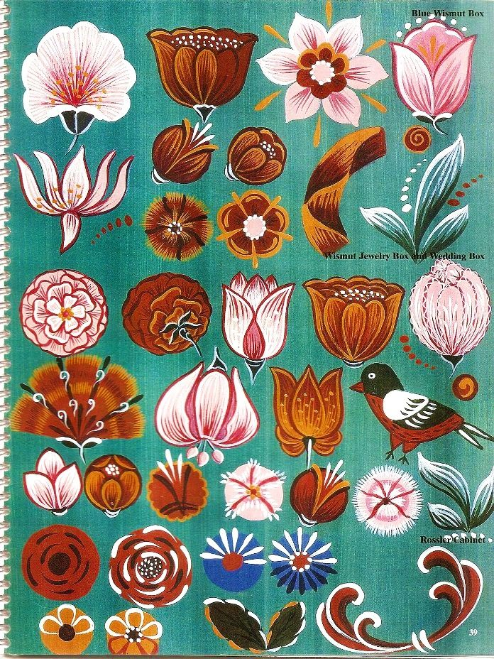 I love these old way of painting flowers like they are aliens  Bauern pattern 2