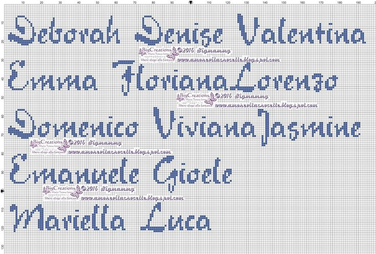 Deborah, Denise, Valentina, Emma, Floriana, Lorenzo, Domenico, Viviana, Jasmine, Emanuele...