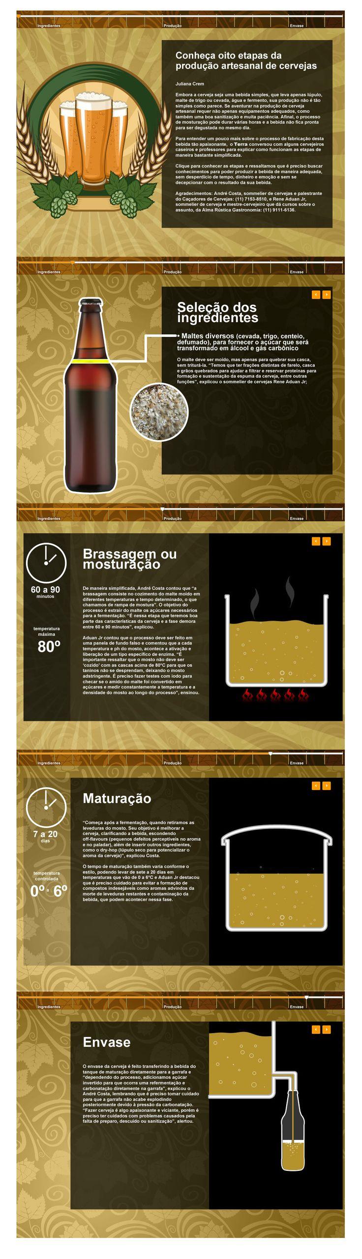 Cerveja Artesanal em 8 Passos...                                                                                                                                                      Mais