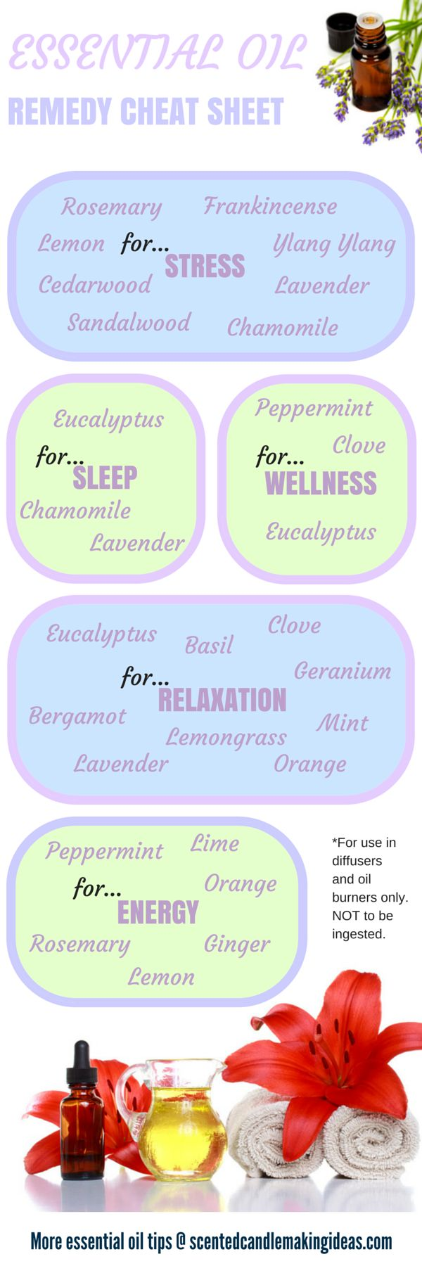 Essential Oil Uses - Natural remedies cheat sheet. Learn about essential oils for stress, relaxation, energy and sleep. Read more at scentedcandlemakingideas.com