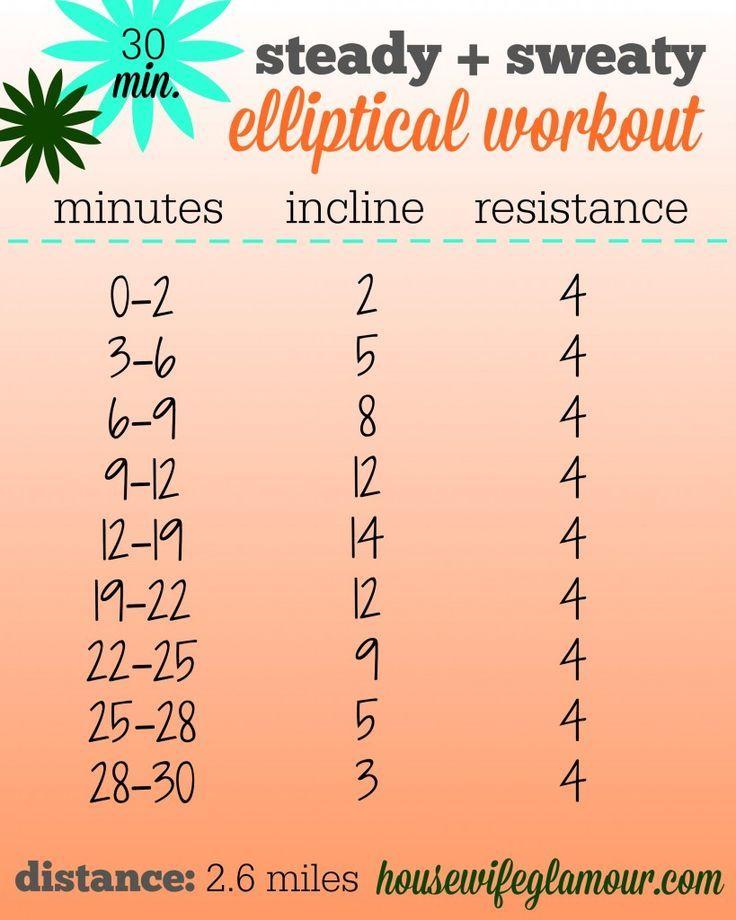 30 Min. Steady + Sweaty Elliptical Workout. #FitFluential :: http://housewifeglamour.com