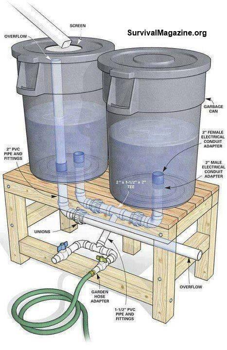 Constructing your own rain barrel system