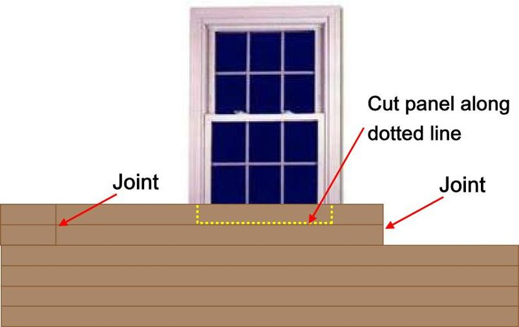 How To Install Vinyl Siding In 2019 Vinyl Siding