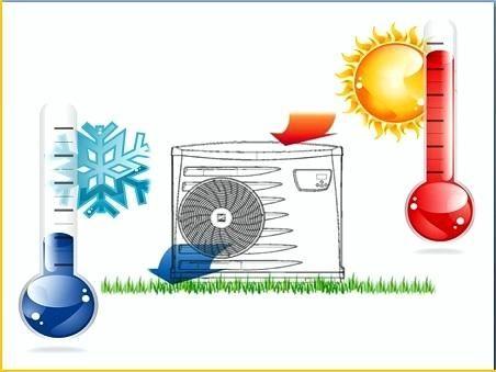News* 2014: l'anno della Pompa di Calore WWW.ORIZZONTENERGIA.IT #PompeCalore, #Riscaldamento, #Raffrescamento, #Climatizzazione, #EfficinezaEnergetica, #RisparmioEnergetico, #Elettrodomestici, #FER, #Rinnovabili, #FonteRinnovabile, #GreenEnergy, #EnergiaPulita, #EnergiaVerde, #EnergiaSostenibile