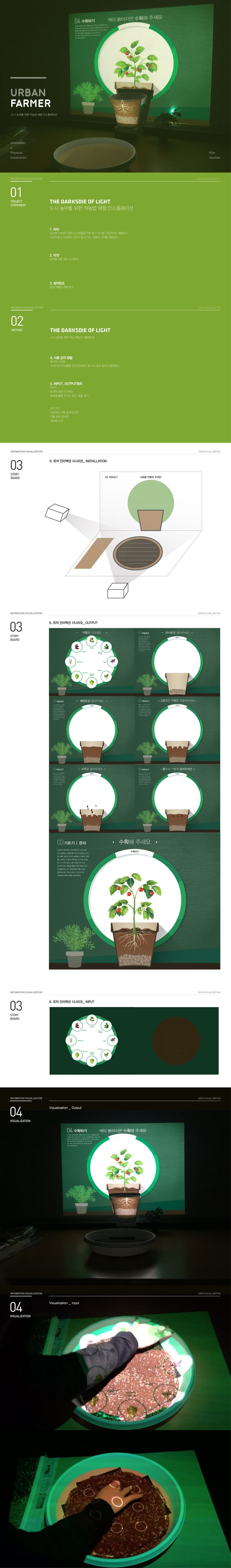 김서희│ Information Visualization 2015│ Major in Digital Media Design │#hicoda │hicoda.hongik.ac.kr