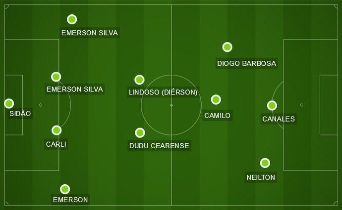 BotafogoDePrimeira: Confira cinco razões para acreditar na vitória do ...