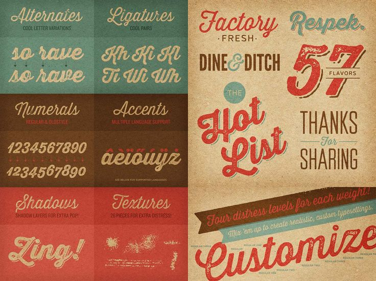 Deal of the week: Charming vintage font family Thirsty Rough