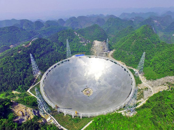 The Five hundred meter Aperture Spherical Telescope (FAST) is a radio telescope located in the Dawodang depression a natural basin in Pingtang County, Guizhou Province, southwest China. The FAST is…