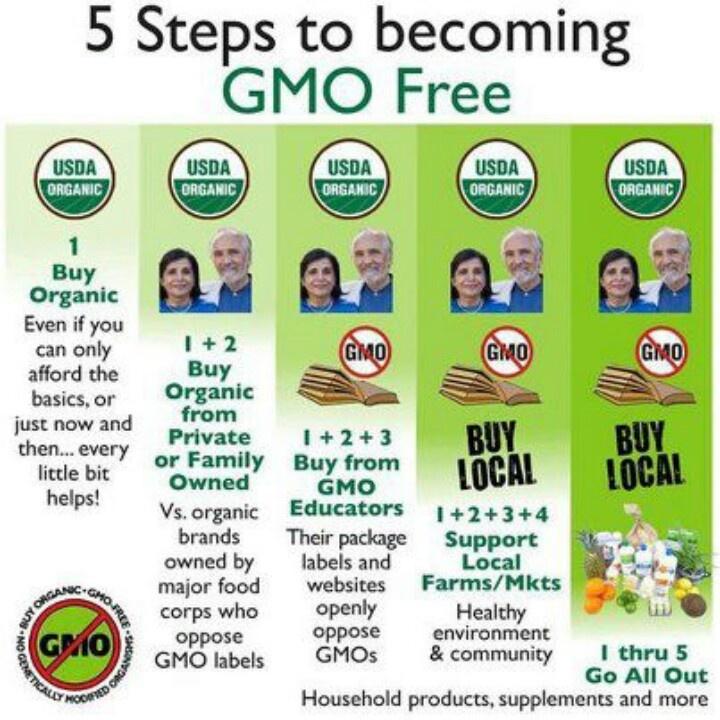 Go GMO-free