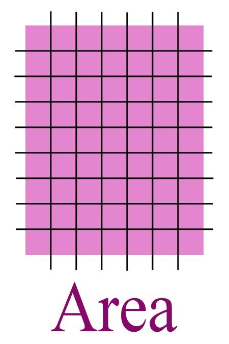 What is the base length of a parallelogram, if its area is 26 cm2 and ...