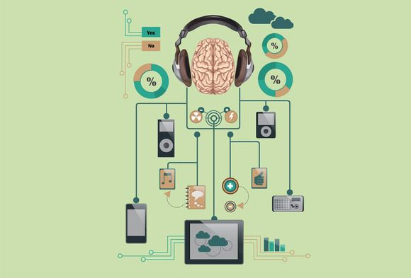 Check out Connect your brain to the technology by dana.costin on Creative Market