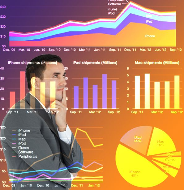 Outsourcing Data Mining Services- Data mining process must engage the sorting data process through the vast data amounts of data and acquire pertinent information.