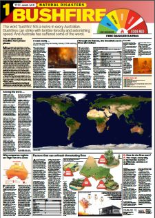 The Age: Natural Disaster Poster Series - GTAV - Geography Teachers' Association of Victoria Inc.
