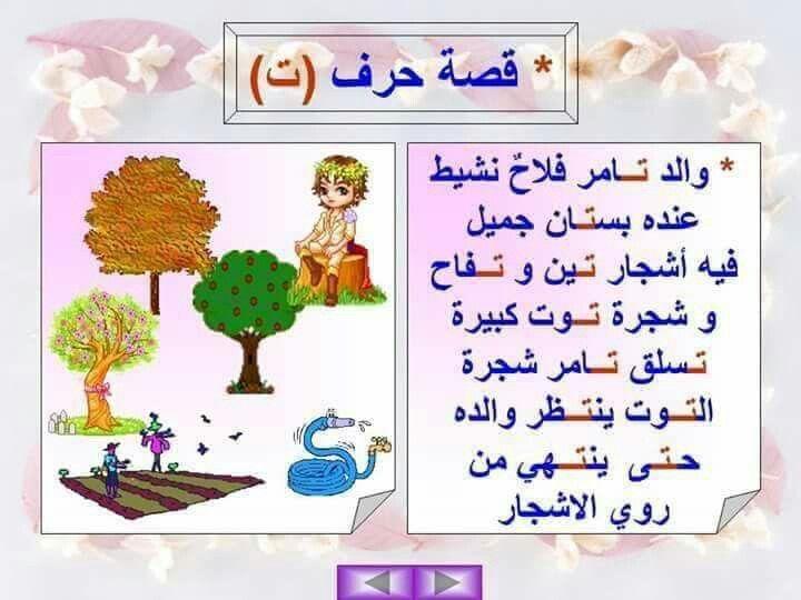 قصص الحروف Arabic Kids Learning Arabic Arabic Resources