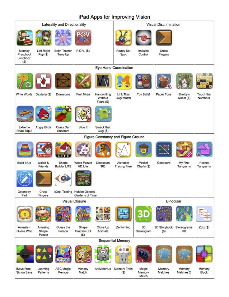 Ipad apps for improving vision. I use several of these apps.