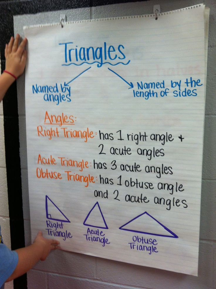 Essay on lines and angles 4th