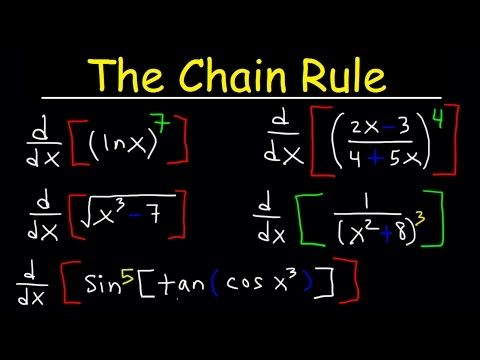 Chain Rule For Finding Derivatives - YouTube