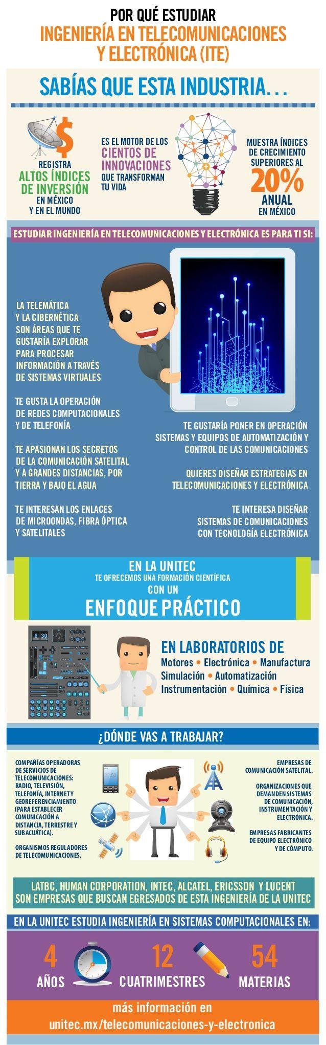 Ingeniería en Telecomunicaciones y Electrónica