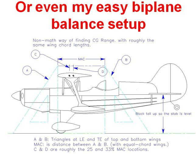 One of the best tools I ever discovered while being involved in RC scale modeling, is Computer Aided Design (CAD) programs. It opened an entirely new segment of modeling to me, while also greatly increasing the precision in which I designed and developed scratch build scale airplanes. Thispost is anonline version of my PowerPoint presentation …