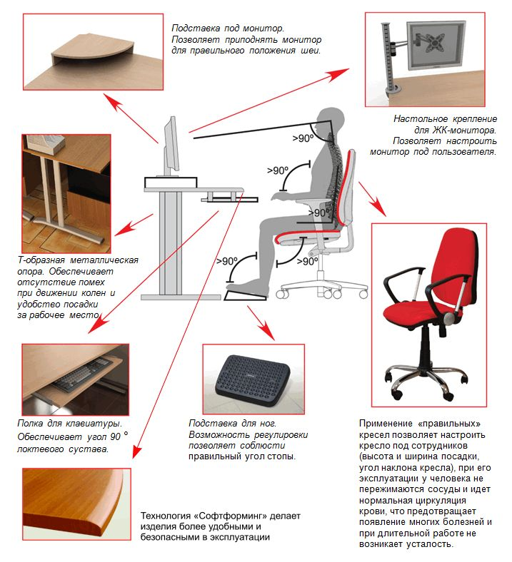 bedroomattractive big tall office chairs furniture. smart workspace ergonomic rules for office work bedroomattractive big tall chairs furniture h