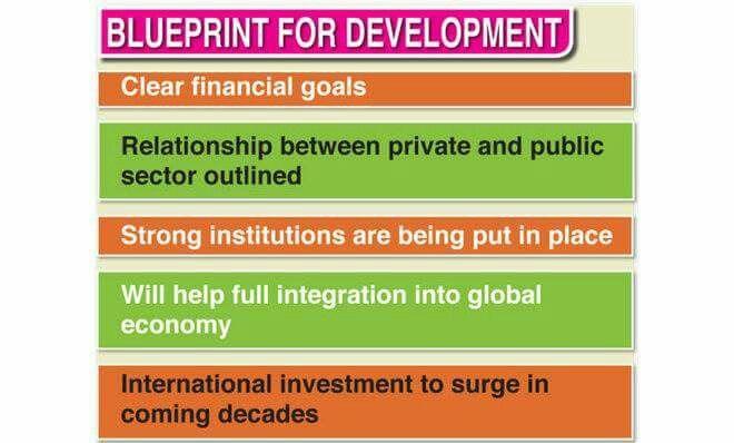 Blueprint for development