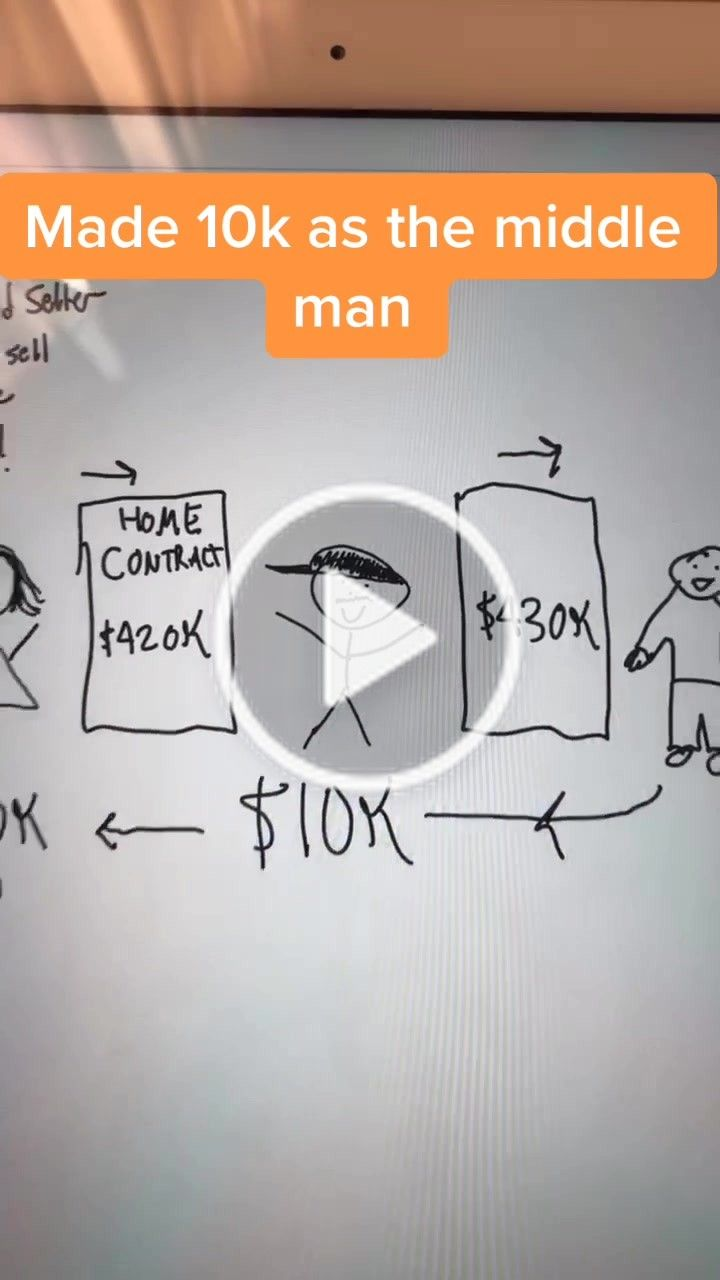 Kawaii Luis Kawaii Luis On Tiktok How To Be A Real Estate Investor Without Much Money Money Fyp Viral In Real Estate Tips Real Estate Investor Investing