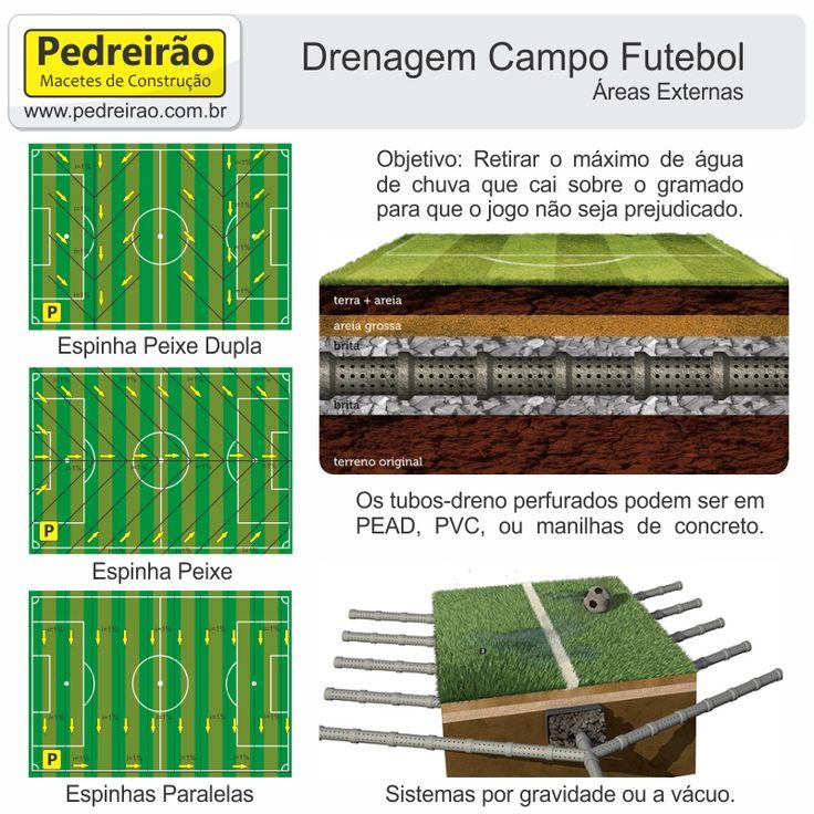 Campo Futebol Drenagem Dreno Pluvial Pedreirao