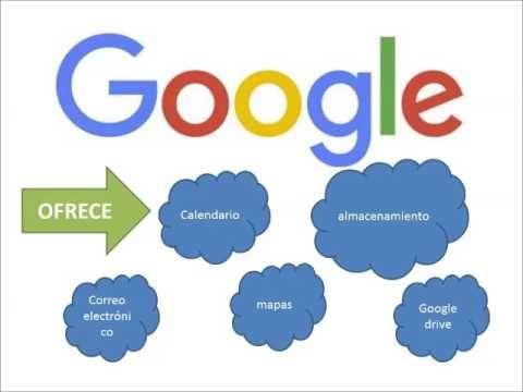 Educa y educa tu mundo: cloud computing o computación en la nube