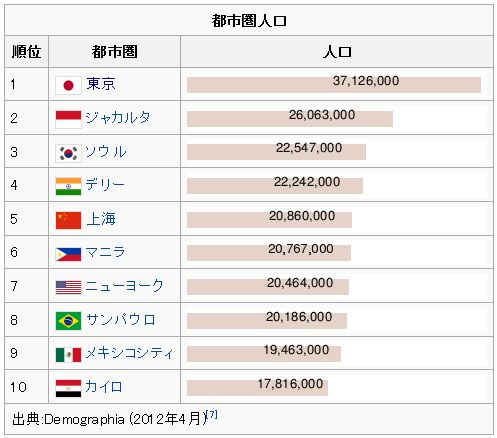 23 best Japanese History images on Pinterest History of japan - fresh invitation letter japanese embassy