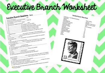 Essay questions about the executive branch