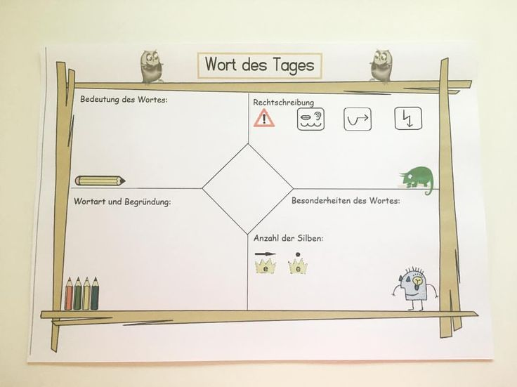 After the great submission of @grundschul_teacher I designed a new version of the word of the day for my German lessons. So far, we have always worked with cards on the board, but that's the way it works: only the same kids work with it 🙈 I hope my new template has now activated all the kids and is appealing thanks to the familiar icons # # wordsdestages # template # great idea #german instruction # elementary school # primary school # primary school teacher # elementary school love