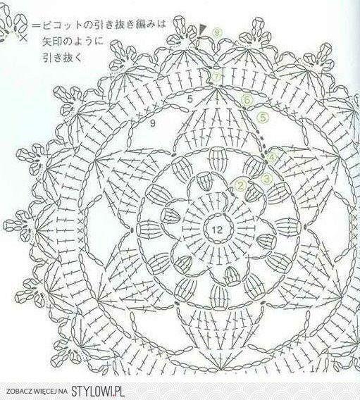 8 Best Crochet Mandala Images On Pinterest Crochet Carpet