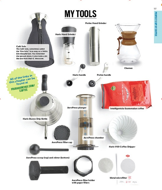 Tim ferriss coffee grinder