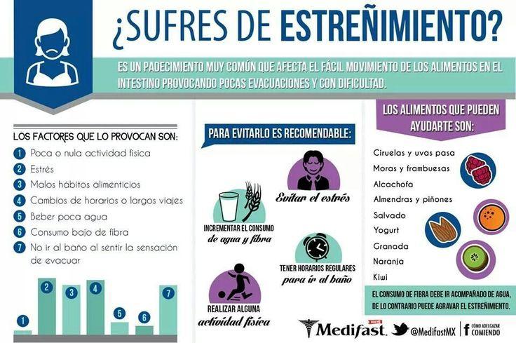 1000 images about estre imiento remedios on pinterest - Alimentos que causan estrenimiento ...
