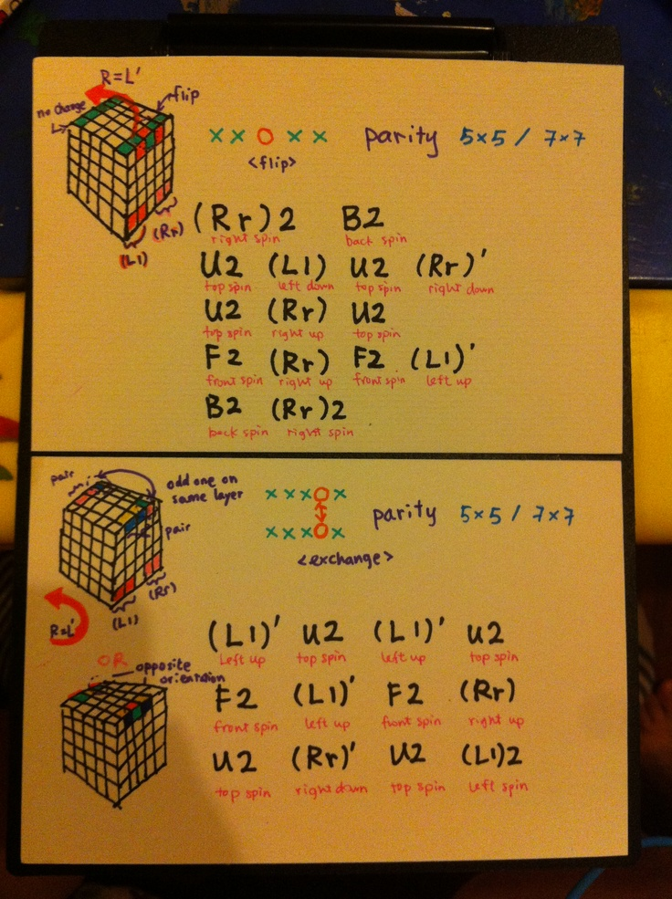 4x4 rubiks cube solution easy notation