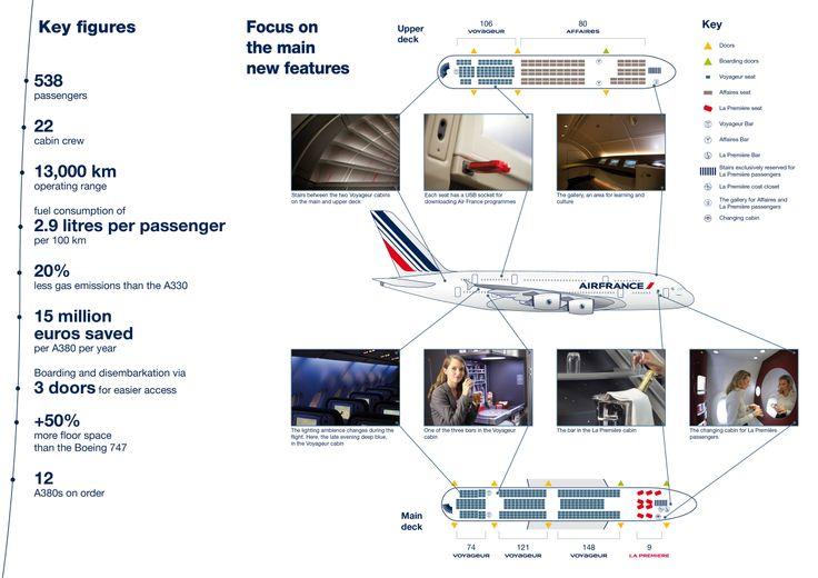 2013 - A-380-800 Seat Plan