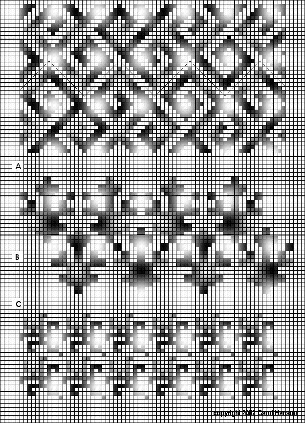 Yli tuhat ideaa: tapestry crochet Pinterestissa Fair isles,Perler-helmet ja...