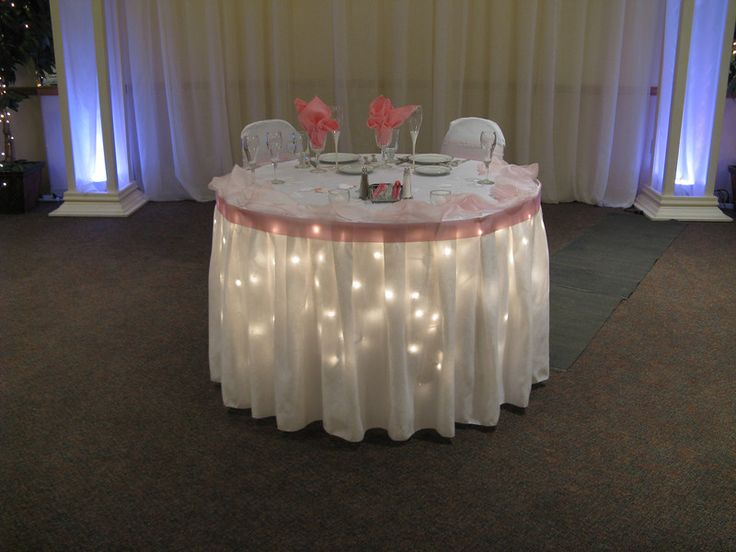 Under The Table Cloth Candle Wedding Centerpieces.