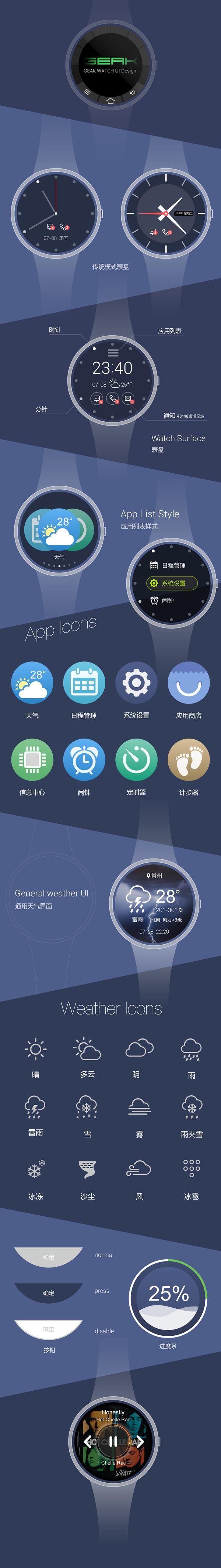 GEAK Watch UI Design by Blues design, via Behance