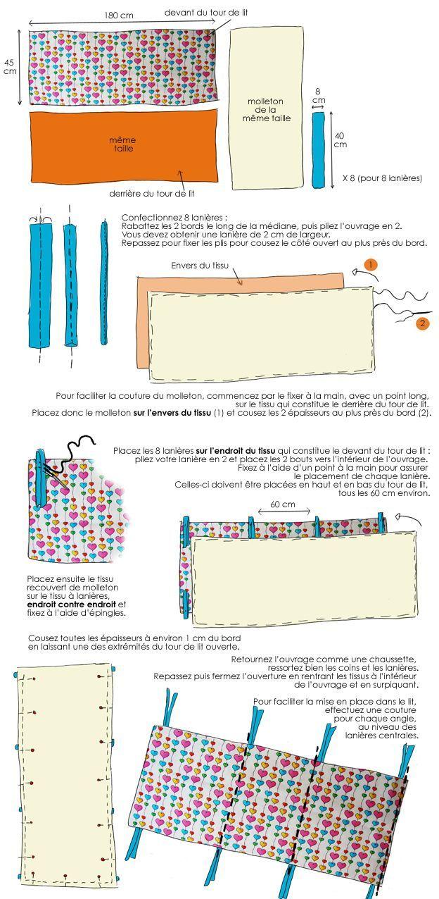En dessin : confectionnez un tour de lit pour votre enfant // http://www.deco.fr/loisirs-creatifs/actualite-561634-fabriquer-tour-lit-enfant.html