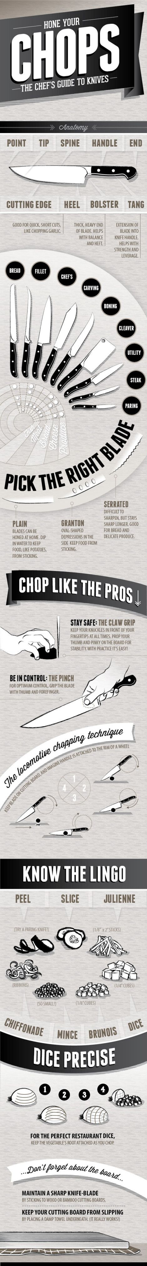 Hone Your Chops