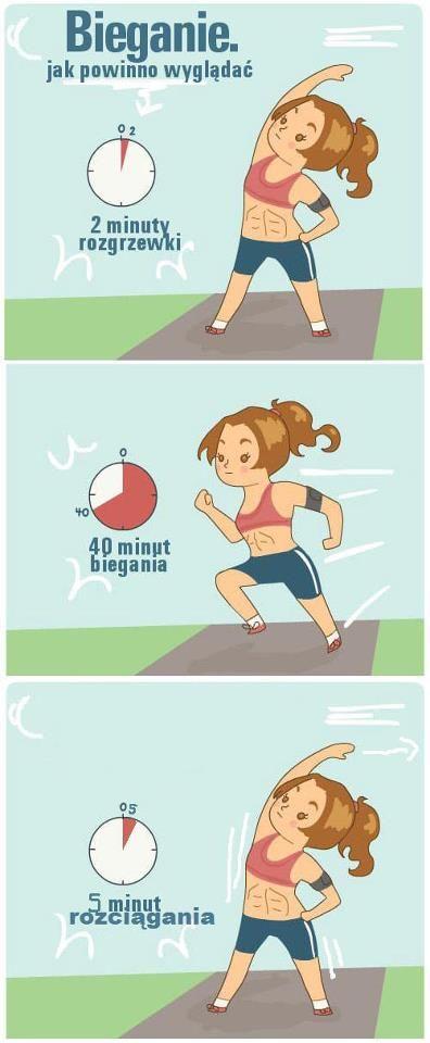Elementy prawidłowego biegania.