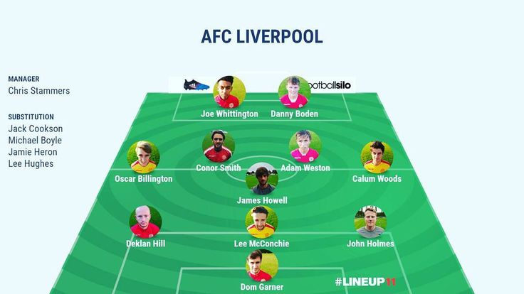 Team to play @northwich_victoria_fc  Up the #NonLeague Reds  #Liverpool #Footyforafiver