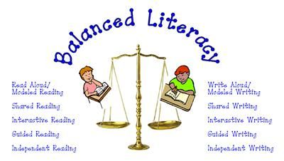 The components of Balanced Literacy - Red Oak Elemenatry School, Shakopee, MN