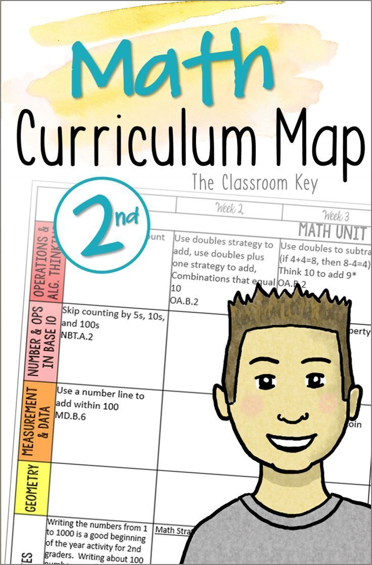 Math Curriculum Map (Pacing Guide) for 2nd Grade ($) Includes a review and  assessment for each quarter. Save time planning with week by week topics of  ...