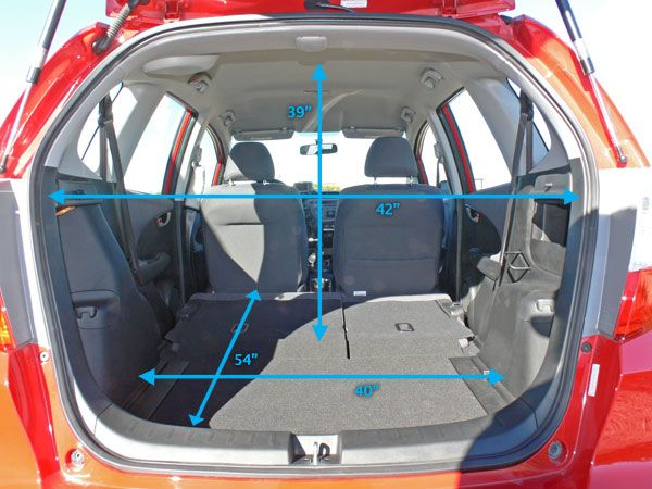 2008 Honda Fit Cargo Space Measurements | Personal Fashion | Honda fit, 2015 honda fit, Honda